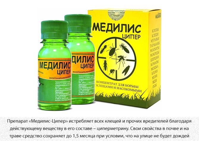 Средство от комаров и клещей Медилис Ципер