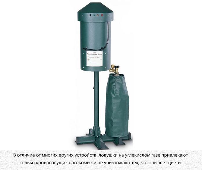 Ловушка на углекислом газе