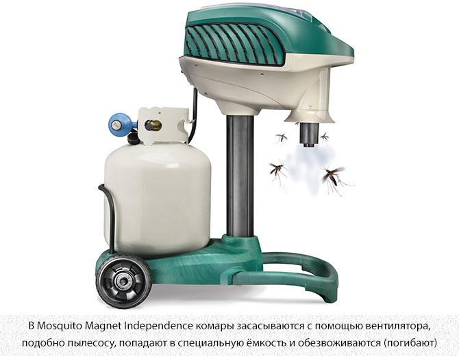Пропановая ловушка для комаров Mosquito Magnet Independence