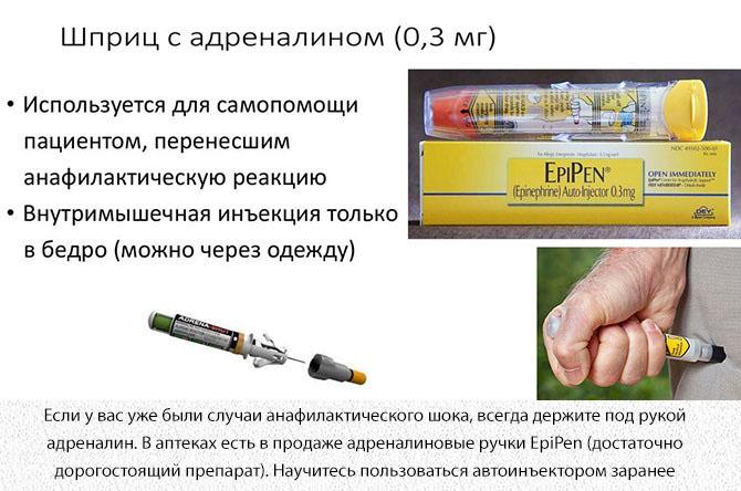 Шприц с адреналином EpiPen