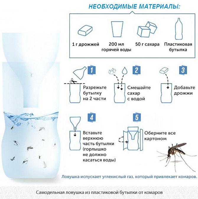 Самодельная ловушка для комаров