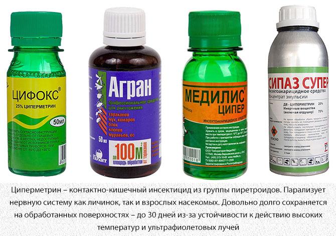 Средства от комаров и других насекомых на основе циперметрина