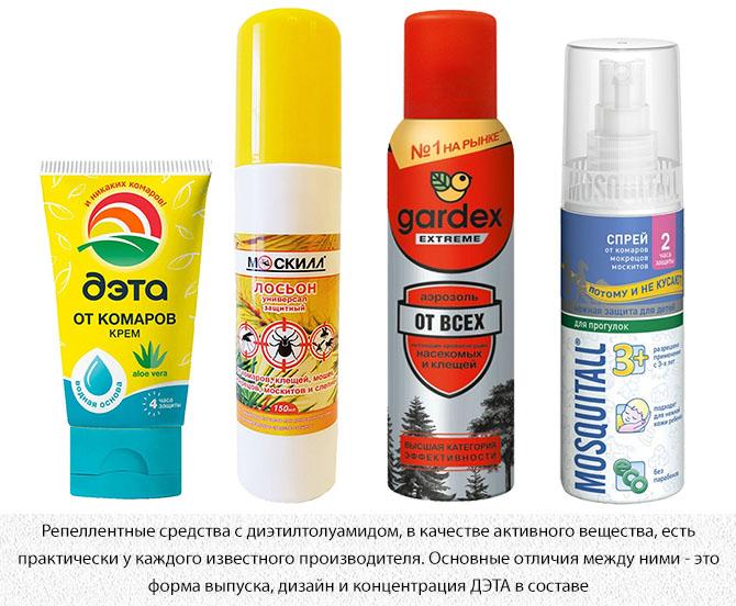 Репеллентные средства от комаров
