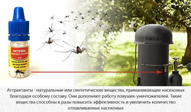 Приманка для комаров