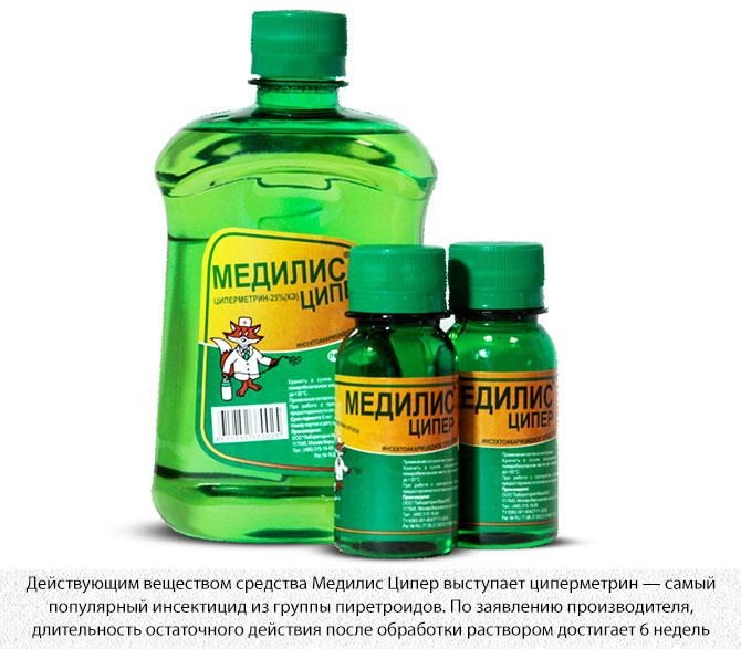 Химическое средство от комаров Медилис Ципер