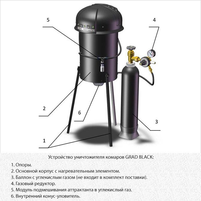 Устройство уничтожителя комаров GRAD BLACK